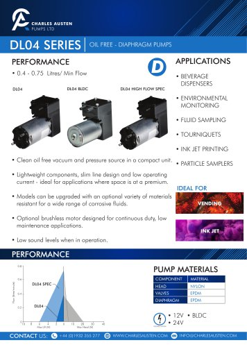 DL04 SERIES DATASHEET 2018