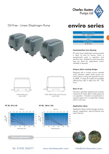 Enviro Linear Diaphragm Pump