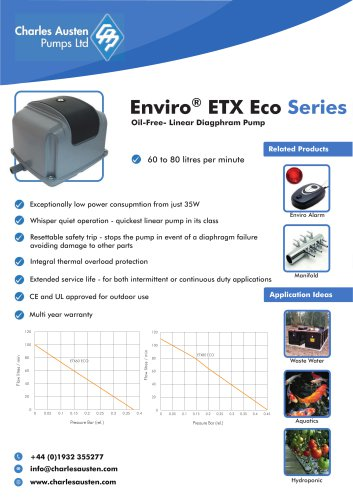 ETX ENVIRO ECO SERIES