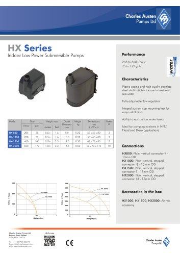 HX Series