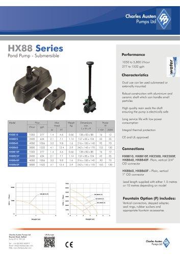 HX88 Series