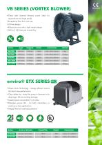 Hydroponic & Aquatic Pumps Brochure 2019 - 13