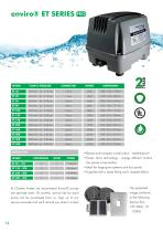 Hydroponic & Aquatic Pumps Brochure 2019 - 14