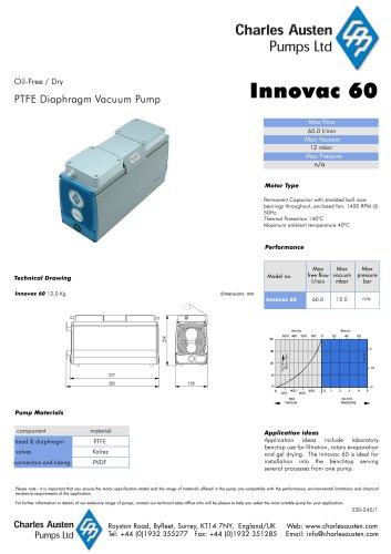 Innovac 60