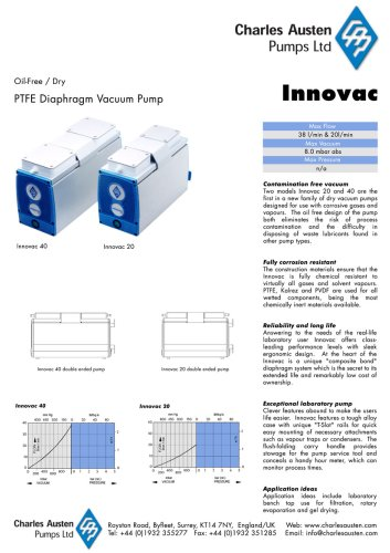 Innovac Laboratory Pump