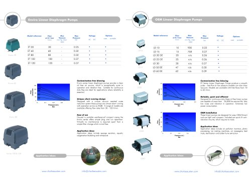 Linear Overview Brochure