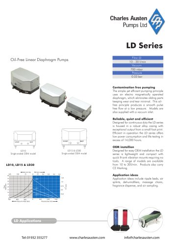 OEM Linear Pump