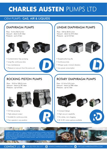OEM PUMPS OVERVIEW