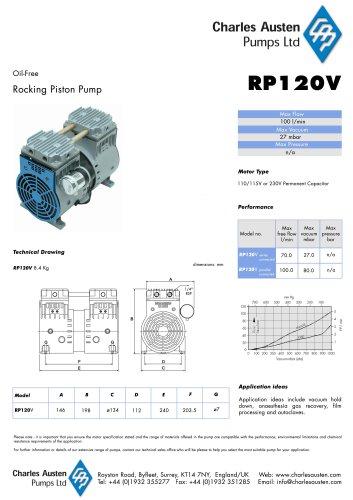 RP120V
