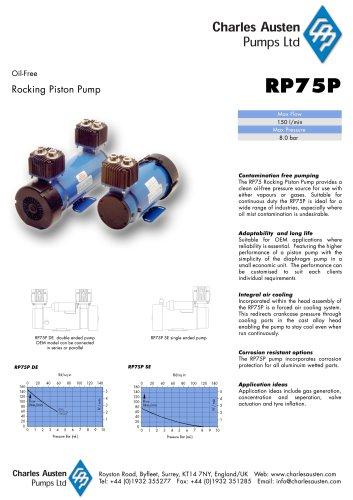 RP75P