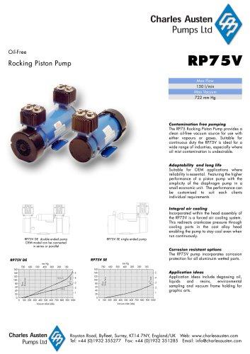 RP75V