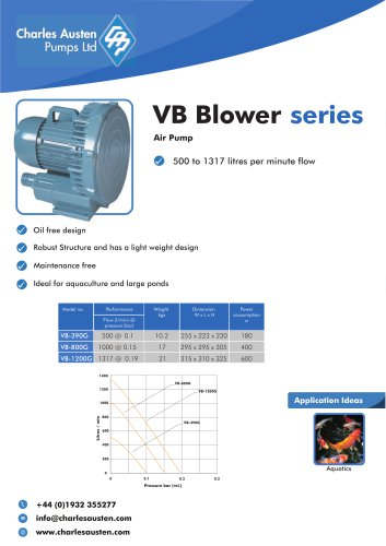 VB BLOWER SERIES