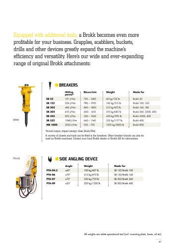 Attachments Catalogue