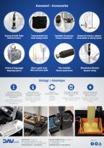 Dispensing systems for 2K resins - 4