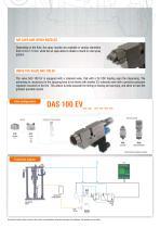 High viscosity fluids spray valves DAS 100 EV - 2