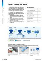 3 Ways to Ensure Weighing Data Integrity - 6