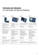 Weighing Component Catalog - 9