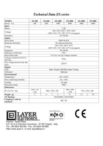 Voltage Stabilizers ES series