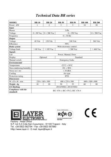 Wind rectifiers BR series