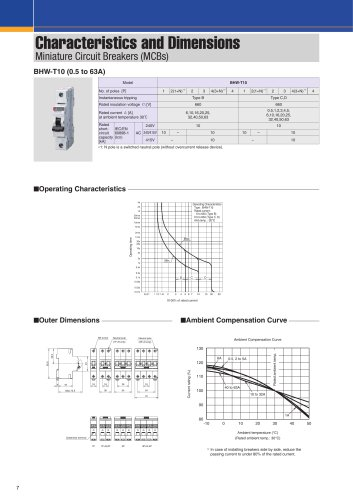 Miniature Circuit Breakers (MCB) Catalogue_Mitsubishi Electric
