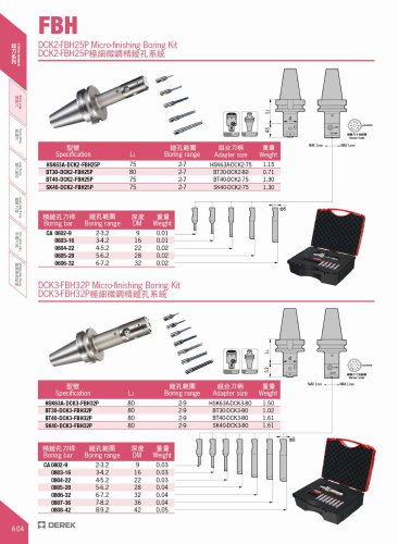 Boring Tools Kit | Precision 0.002 mm | Range: 2 - 280 mm