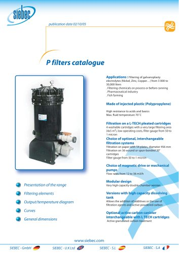 Filters P50 to P52E