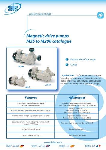 Pumps M35 à M200