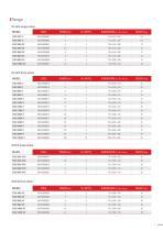Catálogo EQUINOX - 7