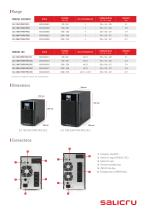 SLC TWIN PRO2 0-3K - 3