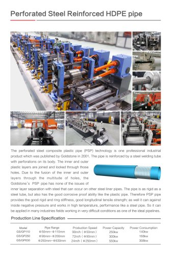 Perforated Steel Reinforced HDPE Pipe