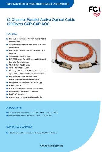 120Gbit/s CXP-CXP AOC