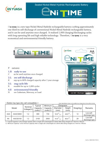 eNiTIME