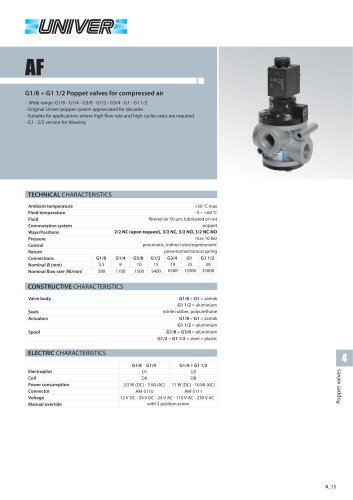 AF_G1/8 ÷ G1 1/2 Poppet valves for compressed air