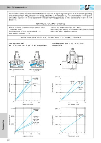 AM-50_Flow regulators M5 ÷ G 1