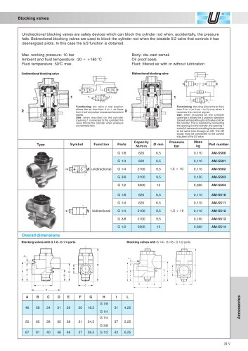 AM-55_Blocking valves G 1/8 ÷ G 1/2