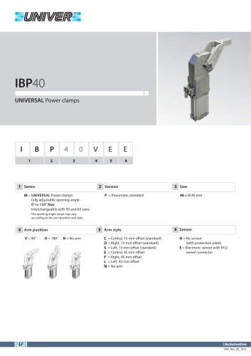 IBP40_UNIVERSAL Power clamps