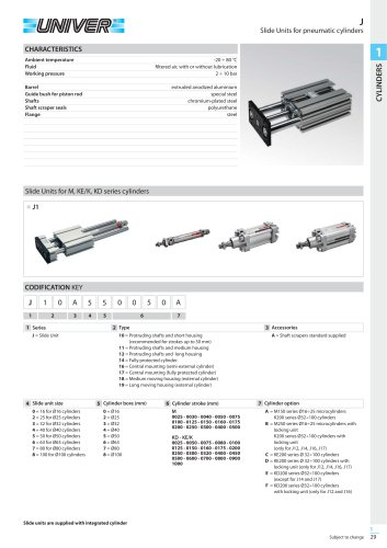 J Slide Units for pneumatic cylinders