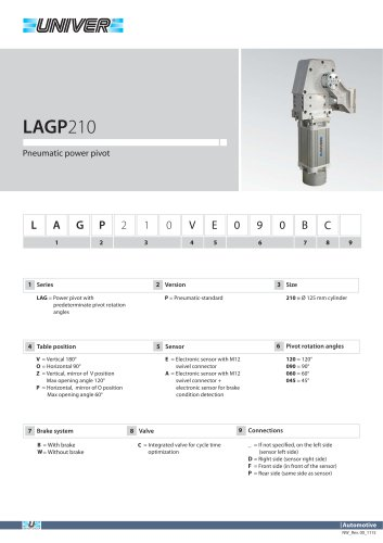 LAGP210_Pneumatic power pivot