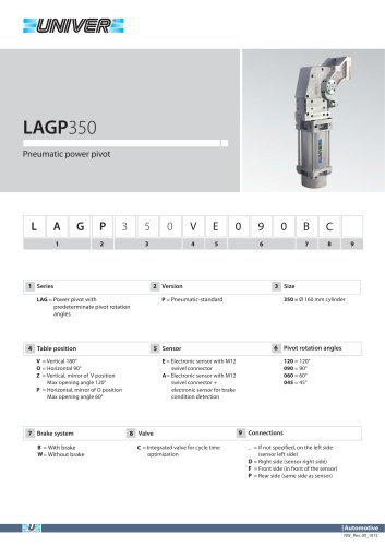 LAGP350_Pneumatic power pivot