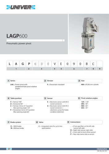 LAGP600_Pneumatic power pivot