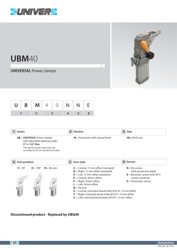 UBM40_UNIVERSAL Power clamps