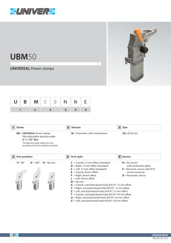 UBM50_UNIVERSAL Power clamps