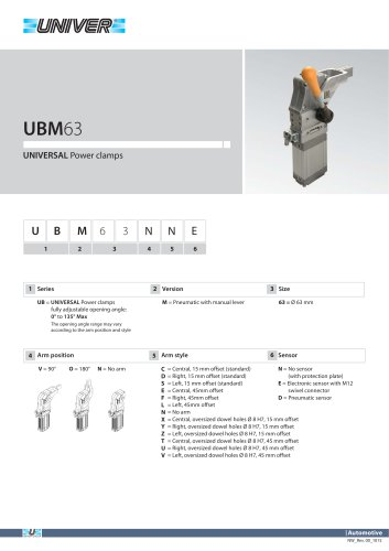 UBM63_UNIVERSAL Power clamps