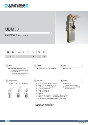 UBM80_UNIVERSAL Power clamps
