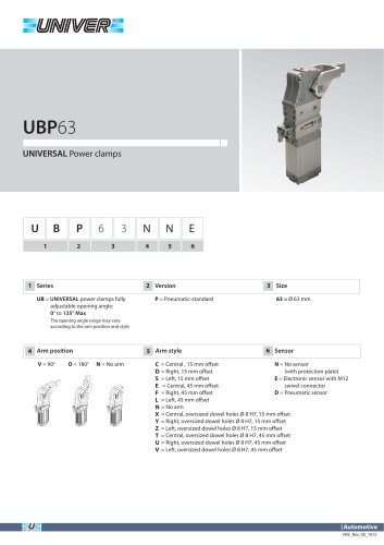 UBP63_UNIVERSAL Power clamps