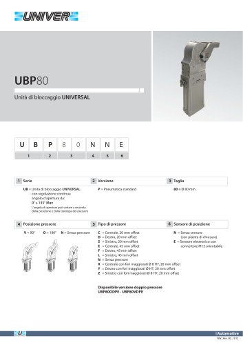 UBP80_UNIVERSAL Power clamps