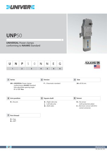 UNP50_UNIVERSAL Power clamps conforming to NAAMS Standard