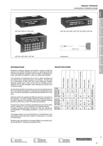 Operator Interfaces