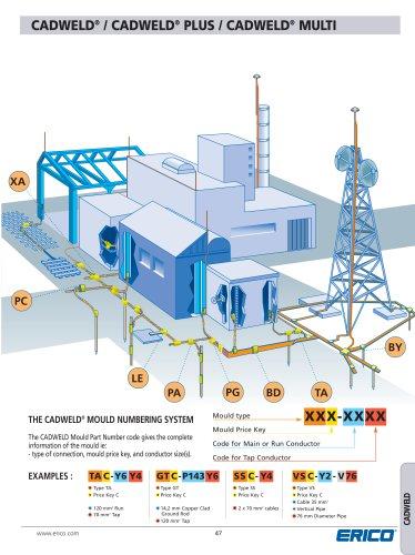 Facility Electrical Protection Catalog - ERICO - PDF