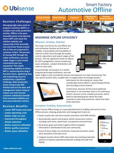 Smart Factory Offline